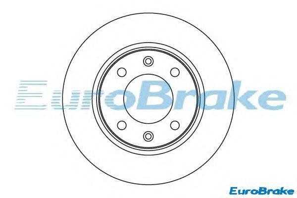 Тормозной диск EUROBRAKE 5815203722