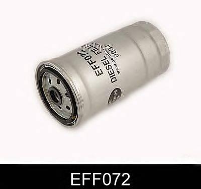 Топливный фильтр COMLINE EFF072