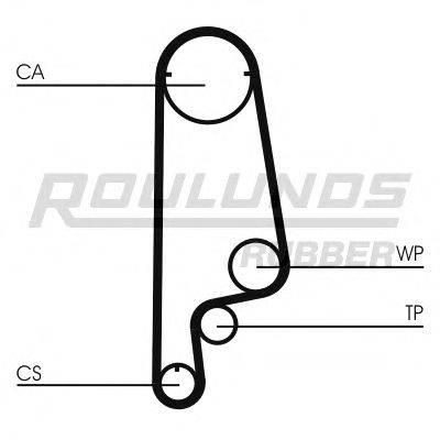 Ремень ГРМ ROULUNDS RUBBER RR1072